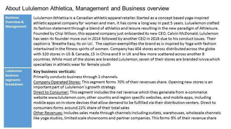 Lululemon Business anaysis 2